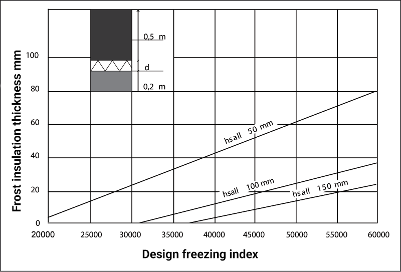 freezing-index.png
